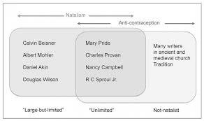 Genesis 1 And 2 Venn Diagram Gods Babies 1 Natalism A Popular Use Of The Bible