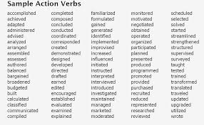 Verbs To Use On A Resume Interesting List Of Action Verbs For Writers Active Words Resume Examples