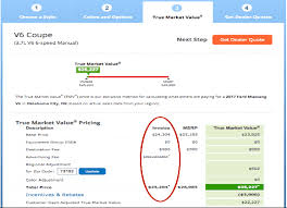 Invoice Price Calculator How To Find Factory Invoice Price Of A Car