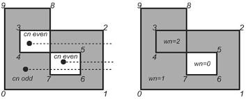 Моделирование установки имплантатов на воксельной модели лица pdf Теоретическая основа курсовой работы Описание метода моделирования
