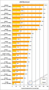 Cpu Comparison Chart Amd A Series Processor Comparison Chart Amd Processor