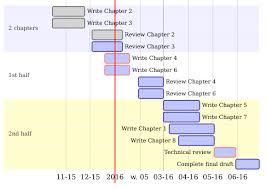 4 Efficient Workflow Efficient R Programming Book