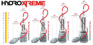 Bathmate Growth Chart Bathmate Hydro Xtreme The Most Powerful Pump In Our Series