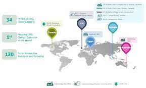 Liquefied Natural Gas Petronas