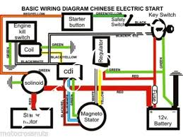 zongshen atv wiring diagram wiring diagrams best quad wiring harness 200 250cc chinese electric start loncin zongshen honda cdi wiring diagram quad wiring