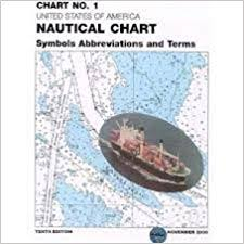 Nautical Chart Symbols Abbreviations And Terms Chart No 1