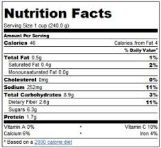 Is Coconut Water Good For You The Truth About Coconut Water