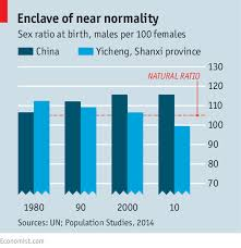 now the two child policy population control latest updates