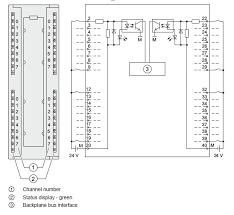 profibus connector acirc input module