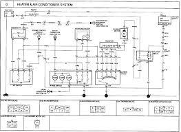 kia ecu diagram circuit wiring and diagram hub \u2022 Chevy Wiring Diagrams Automotive 4g93 wiring diagram pdf wiring diagram symbols wiring diagram database rh hg4 co kia rio ecu