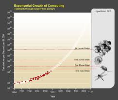 the artificial intelligence revolution part wait but why pptexponentialgrowthof computing 1