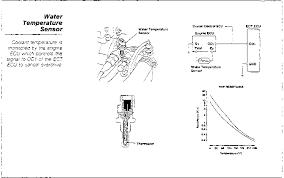 Coolant Temp Sensor Resistance Chart Water Temperature Sensor Toyota Engine Control Systems