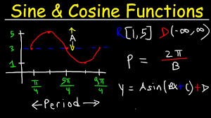 how to graph sine cosine functions using transformations phase shifts amplitude period