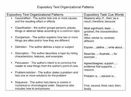 explanatory essay writing 4 easy ways to write an expository essay wikihow
