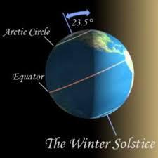 December Solstice Starts Shortest Season Tonight Earthsky