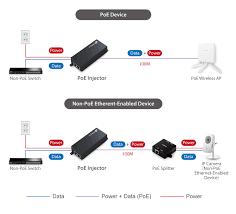 security camera wiring diagram security image security camera wiring diagram wirdig on security camera wiring diagram