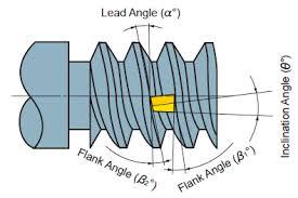 Calculation Of Thread Lead Angle Mitsubishi Materials
