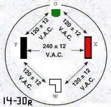 220 volt 4 wire plug wiring diagram wiring diagram installing a 240 volt receptacle how to install new electrical wiring diagram oven 3