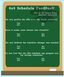 Block Scheduling Colleges Schedule Change Gk Moves To 4 X 4 Block Scheduling Irish Eyes