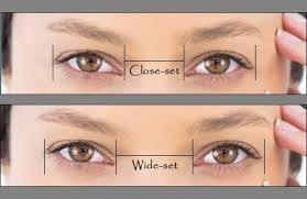 identifying your set of eyes