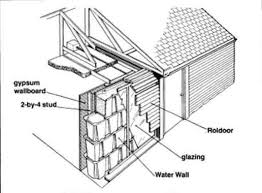 image of water wall