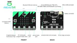 bbc model b circuit diagram the wiring diagram micro bit hardware wiring diagram