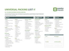 doc 532689 packing template packing list template for 40 awesome printable packing lists college cruise camping etc packing template