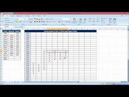 Point Figure Chart Construction Exercise By Prashant Shah