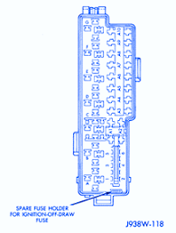 jeep grand cherokee laredo fuse box block circuit breaker jeep grand cherokee laredo 1996 fuse box block circuit breaker diagram