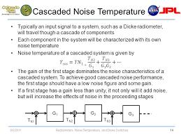 14 cascaded noise temperature
