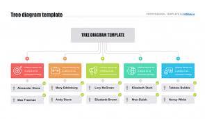 Template For Tree Diagram Google Slides