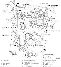 Nissan altima 2003 engine diagram 2003 nissan altima engine parts diagram at wws5 ww