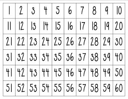 Best Of Printable Blank Number Chart Printable Blank Number