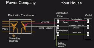 house wiring volt the wiring diagram house wiring 220 volt zen diagram house wiring