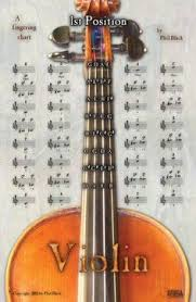 461 Best Violin Images In 2019 Music Ed Music Lessons