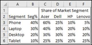 Mekko Chart Excel Free How To Make A Marimekko Chart In Excel Contextures Blog