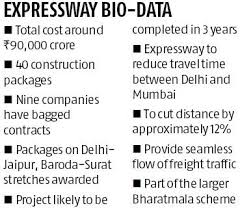 Allahabad bypass expressway 82 km access controlled highway and forms part of golden quadrilateral. Delhi Mumbai E Way Nhai To Execute Project Through 40 Packages Business Standard News