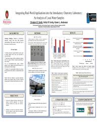 Free Powerpoint Templates Forearchers Of Complete Scientific Poster