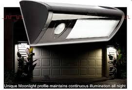 Best LED Flood Lights  Recommended For SafetySolar Security Flood Light