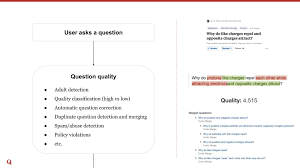 ml for question and answer understanding quora sponsored content