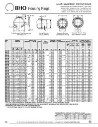 Internal Snap Ring Sizes Metric Foto Ring And Wallpaper