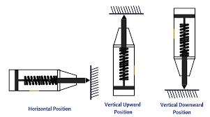 Schmidt Hammer Test Or Rebound Hammer Test Of Concrete