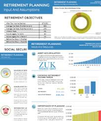 Personalized Retirement Needs Analysis