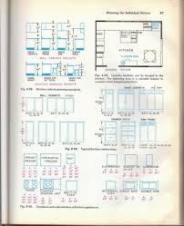 Kitchen Cabinet Height Standard Kitchen Cabinet Standard Sizes Kitchen Cabinet Dimensions Standard
