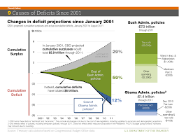 Everything You Need To Know About The Economy In 2012 In 34