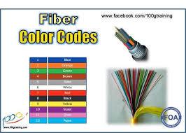 Fiber Wiring Color Code Wiring Diagrams