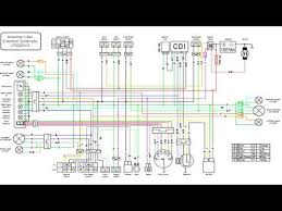 lifan 200cc wiring diagram lifan auto wiring diagram schematic lifan mini chopper wiring diagrams lifan home wiring diagrams on lifan 200cc wiring diagram