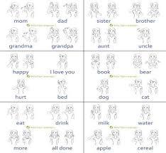Baby Sign Language Introduction Vanessa