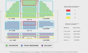 Punctual The Dome At Oakdale Theatre Seating Chart 2019
