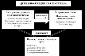 strawberryron Скачать реферат курсовую на тему Рынок ценных  Реферат на тему Российский рынок межбанковского